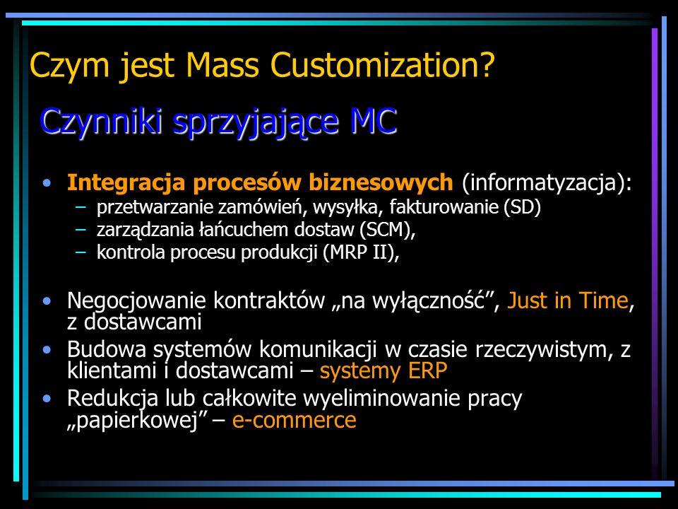 Zmiany konieczne do wprowadzenia MC Proces produkcji –Modułowość –Elastyczne systemy –Integracja (SCM) Relacje biznesowe –Z klientami –Z dostawcami Ma