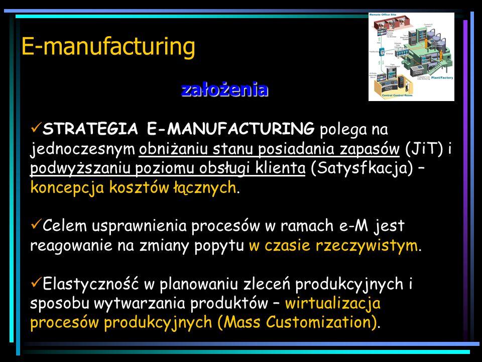 5. E-MANUFACTURING