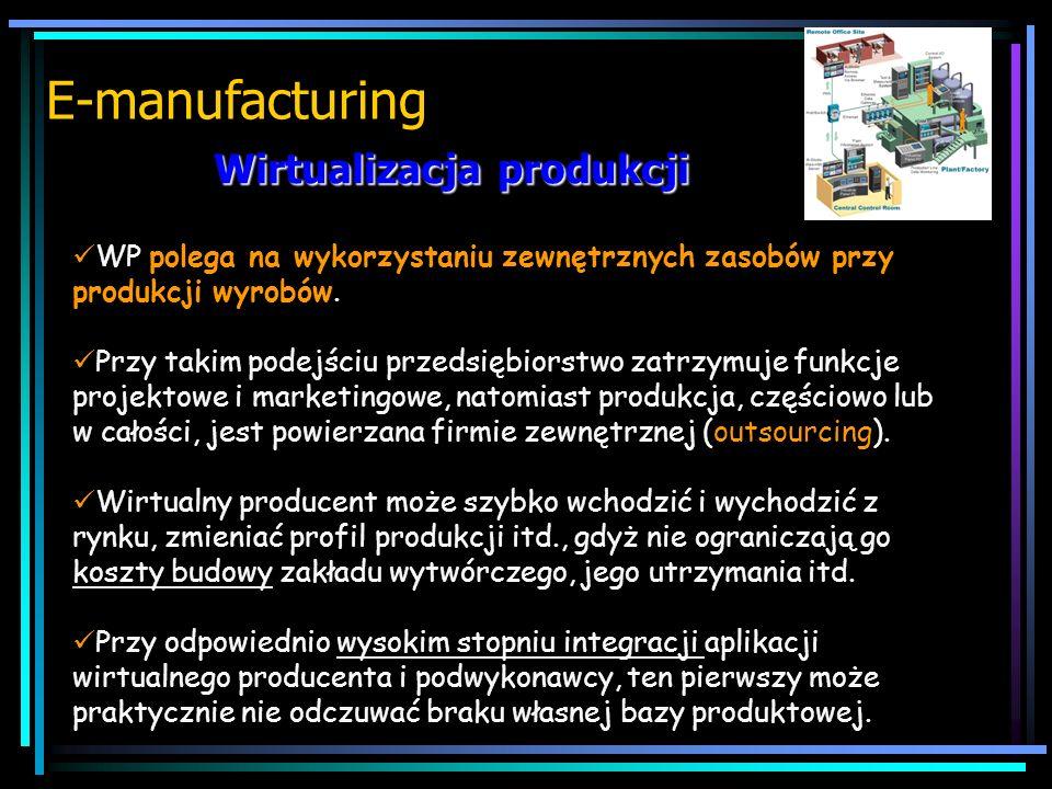 Implementacja c.d. E-manufacturing NEW PRODUCT INTRODUCTION - wprowadzanie na rynek nowych produktów - BOM management; testowanie produktów. PRODUCT C