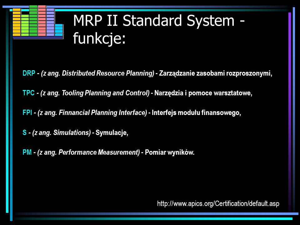 SRS - (z ang. Scheduled Receipts Subsystem) - Sterowanie zleceniami, SFC - (z ang. Shop Floor Control) - Monitoring i sterowanie produkcją, CRP - (z a