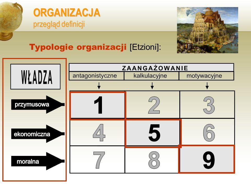 ORGANIZACJA przegląd definicji Typologie organizacji [Etzioni]:
