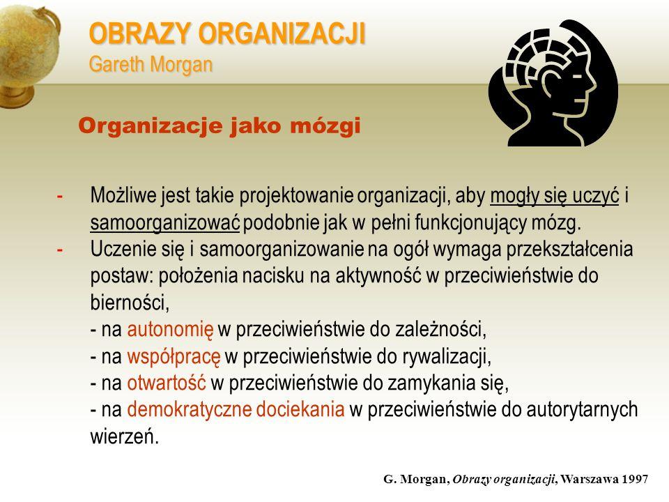 OBRAZY ORGANIZACJI Gareth Morgan -Możliwe jest takie projektowanie organizacji, aby mogły się uczyć i samoorganizować podobnie jak w pełni funkcjonują