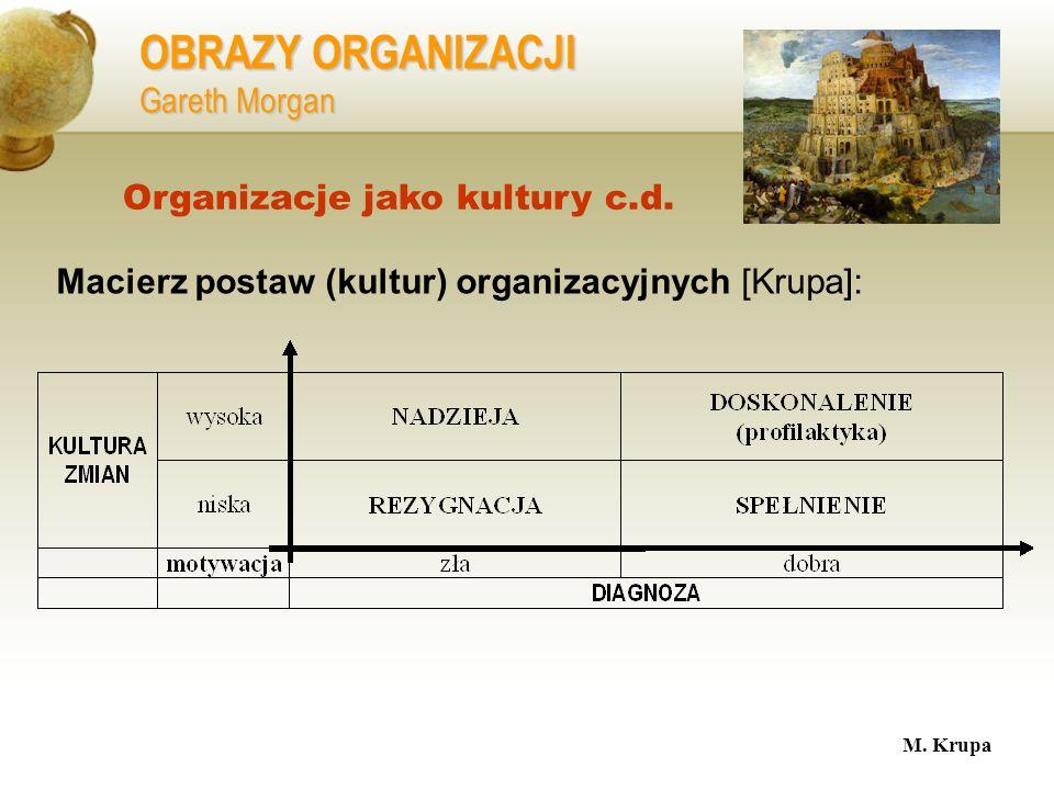 OBRAZY ORGANIZACJI Gareth Morgan Organizacje jako kultury c.d. M. Krupa Macierz postaw (kultur) organizacyjnych [Krupa]: