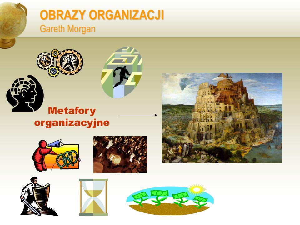 OBRAZY ORGANIZACJI Gareth Morgan Metafory organizacyjne