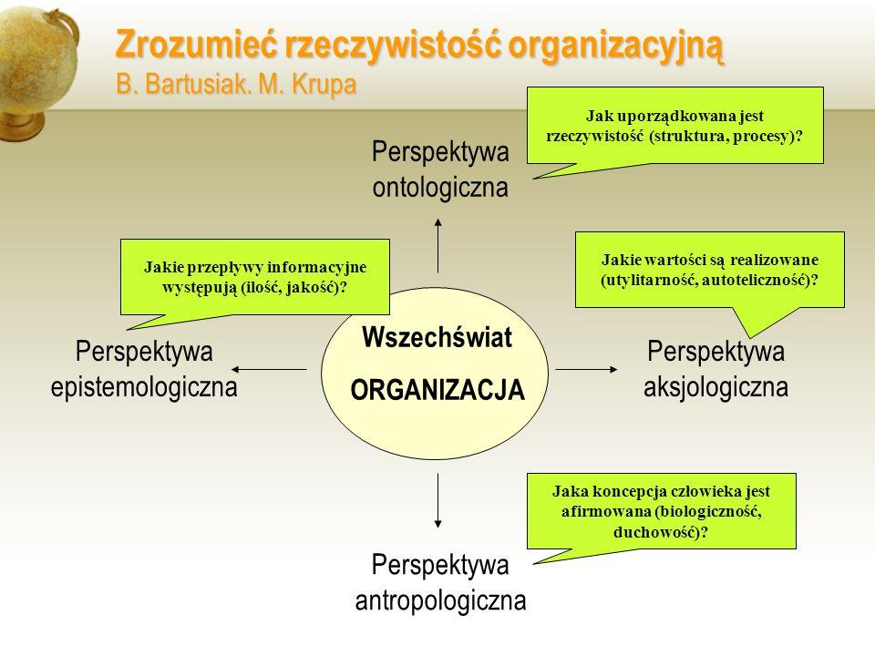 Zrozumieć rzeczywistość organizacyjną B. Bartusiak. M. Krupa Wszechświat ORGANIZACJA Perspektywa ontologiczna Perspektywa antropologiczna Perspektywa