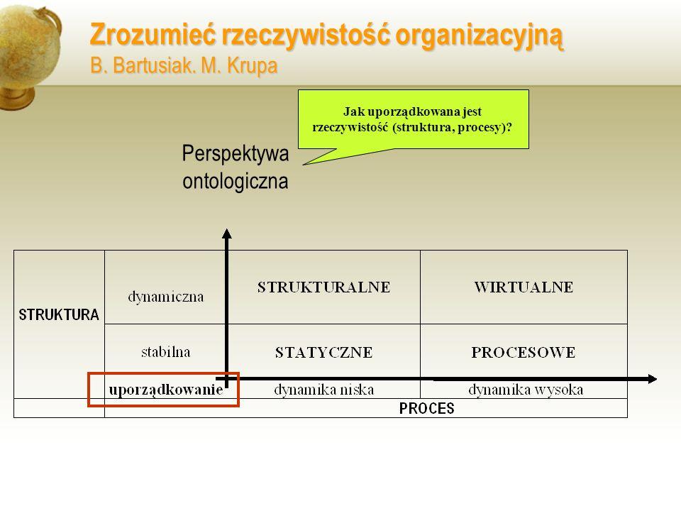 Zrozumieć rzeczywistość organizacyjną B. Bartusiak. M. Krupa Perspektywa ontologiczna Jak uporządkowana jest rzeczywistość (struktura, procesy)?