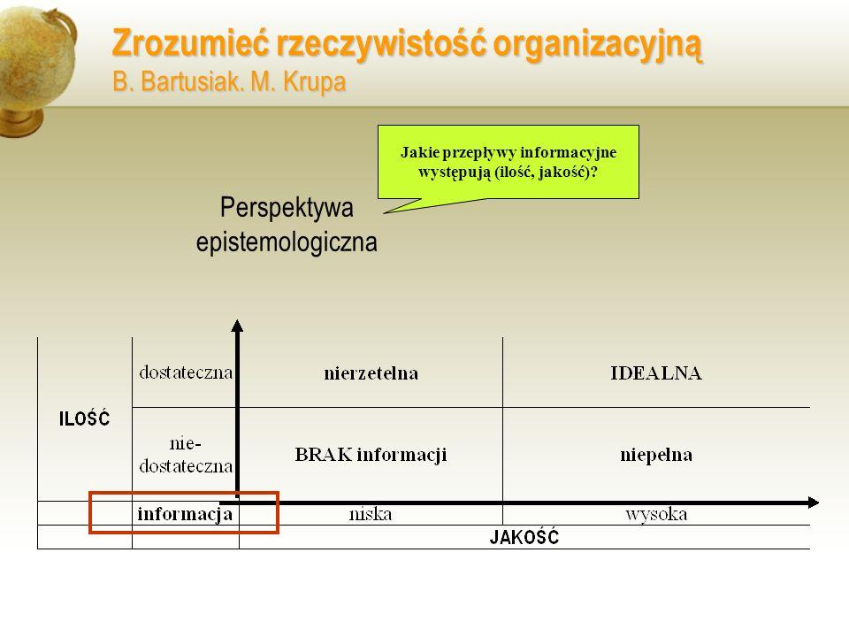 Zrozumieć rzeczywistość organizacyjną B. Bartusiak. M. Krupa Perspektywa epistemologiczna Jakie przepływy informacyjne występują (ilość, jakość)?
