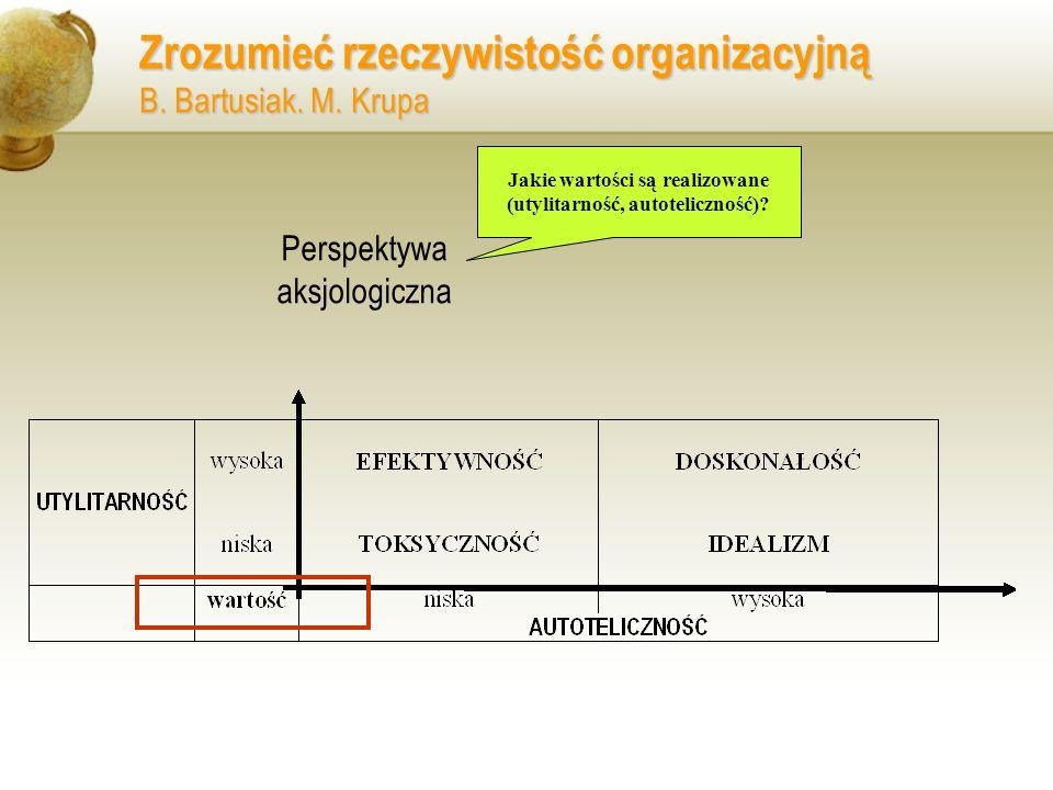 Zrozumieć rzeczywistość organizacyjną B. Bartusiak. M. Krupa Perspektywa aksjologiczna Jakie wartości są realizowane (utylitarność, autoteliczność)?