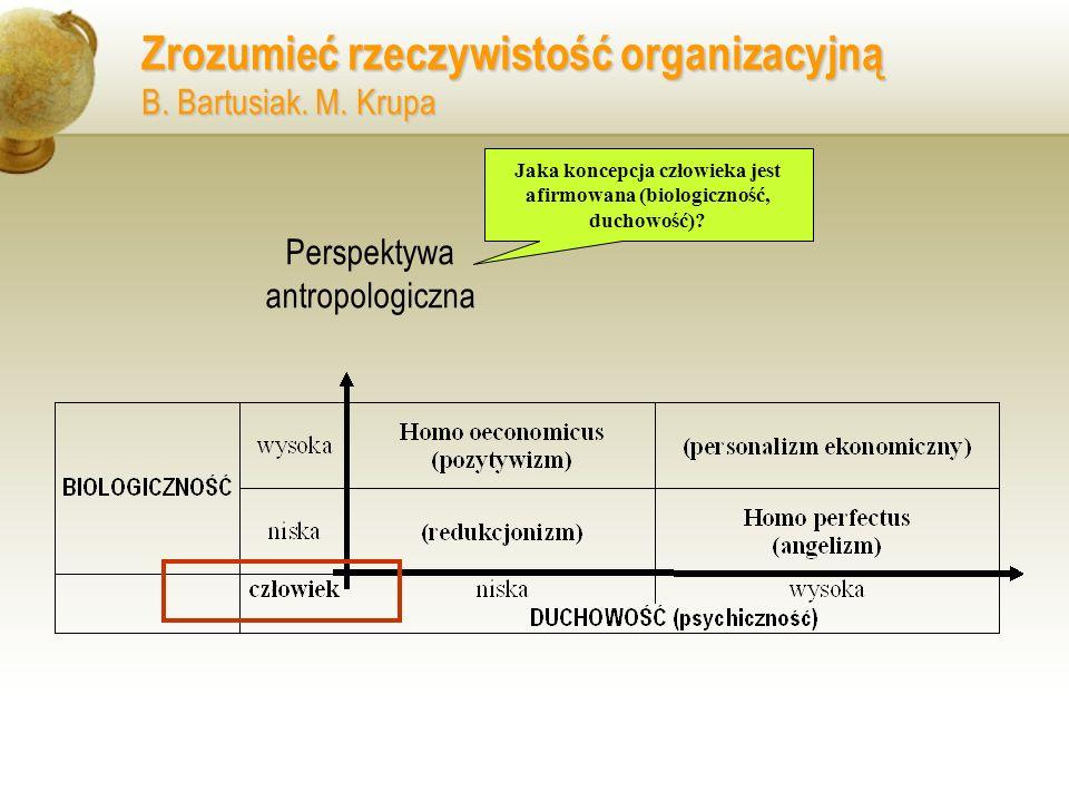 Zrozumieć rzeczywistość organizacyjną B. Bartusiak. M. Krupa Perspektywa antropologiczna Jaka koncepcja człowieka jest afirmowana (biologiczność, duch