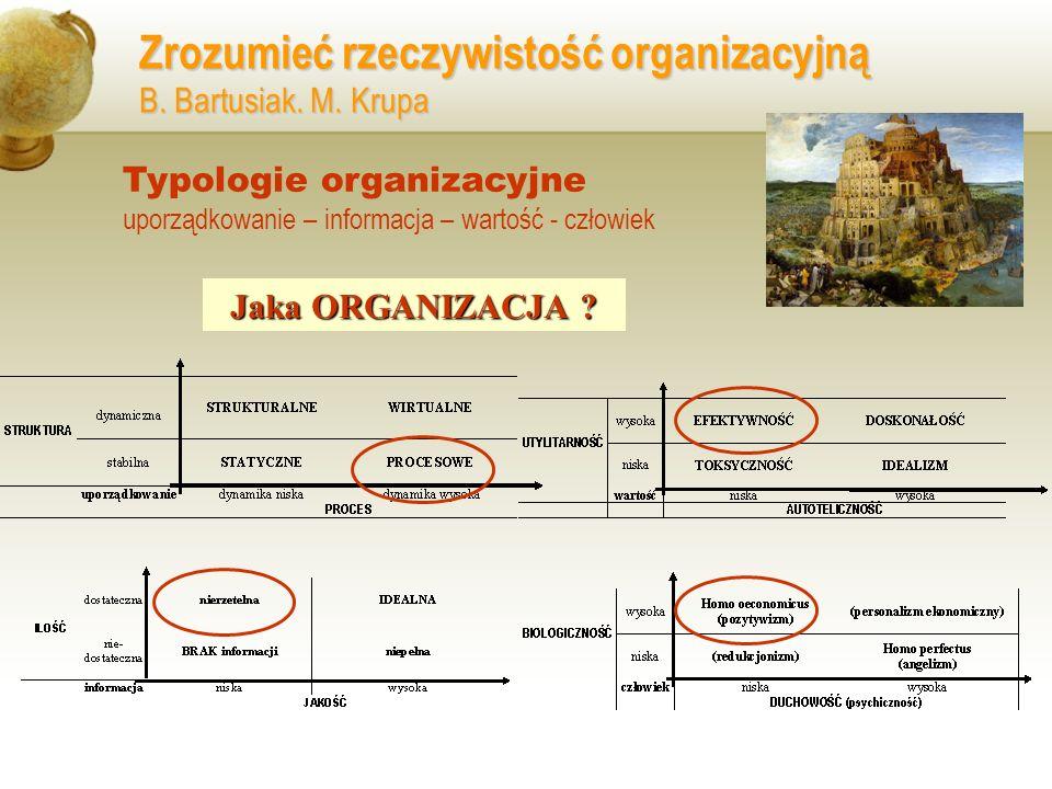 Zrozumieć rzeczywistość organizacyjną B. Bartusiak. M. Krupa Typologie organizacyjne uporządkowanie – informacja – wartość - człowiek Jaka ORGANIZACJA