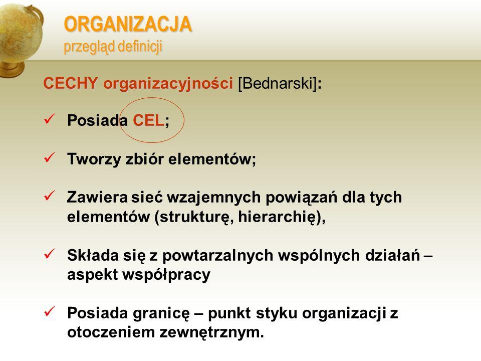 ORGANIZACJA przegląd definicji CECHY organizacyjności CECHY organizacyjności [Bednarski]: CEL Posiada CEL; Tworzy zbiór elementów; Zawiera sieć wzajem