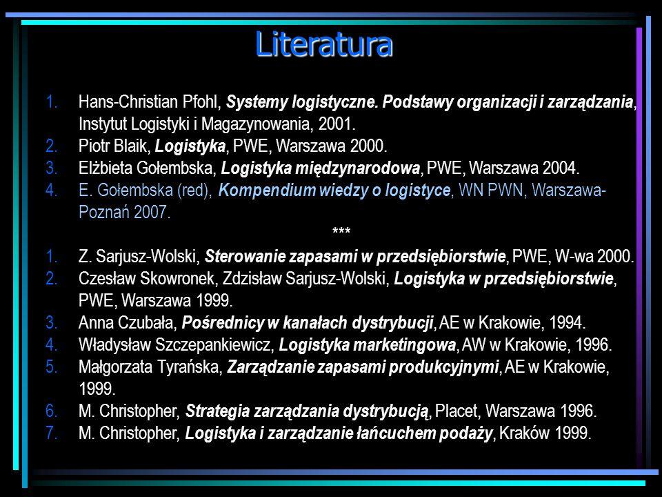 Literatura 1.Hans-Christian Pfohl, Systemy logistyczne.