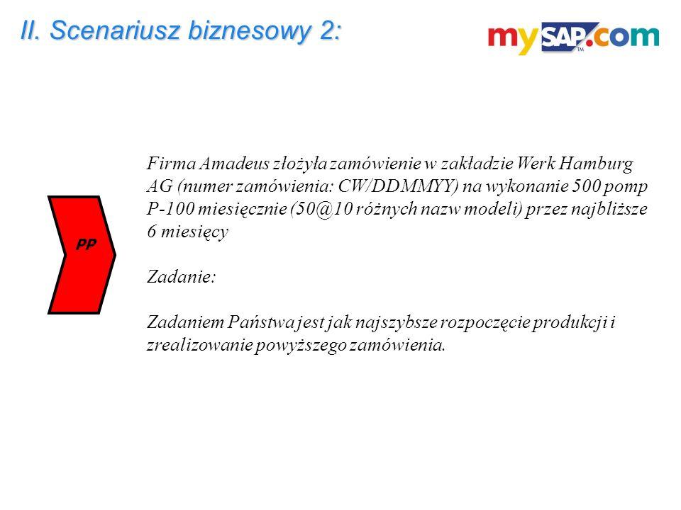 II. Scenariusz biznesowy 2: Firma Amadeus złożyła zamówienie w zakładzie Werk Hamburg AG (numer zamówienia: CW/DDMMYY) na wykonanie 500 pomp P-100 mie