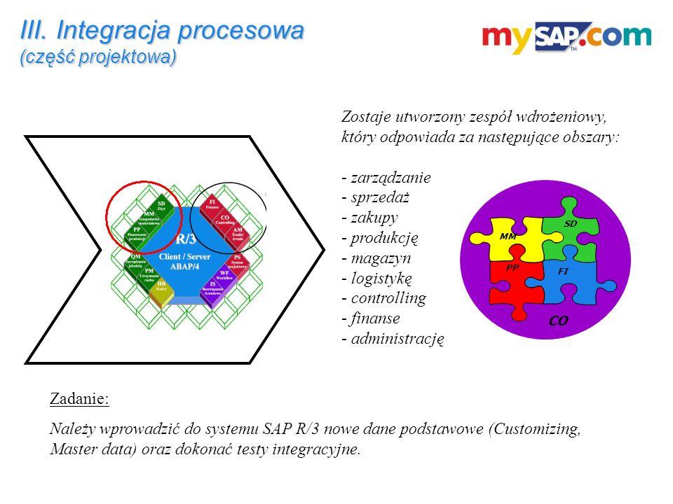 III. Integracja procesowa (część projektowa) Zostaje utworzony zespół wdrożeniowy, który odpowiada za następujące obszary: - zarządzanie - sprzedaż -
