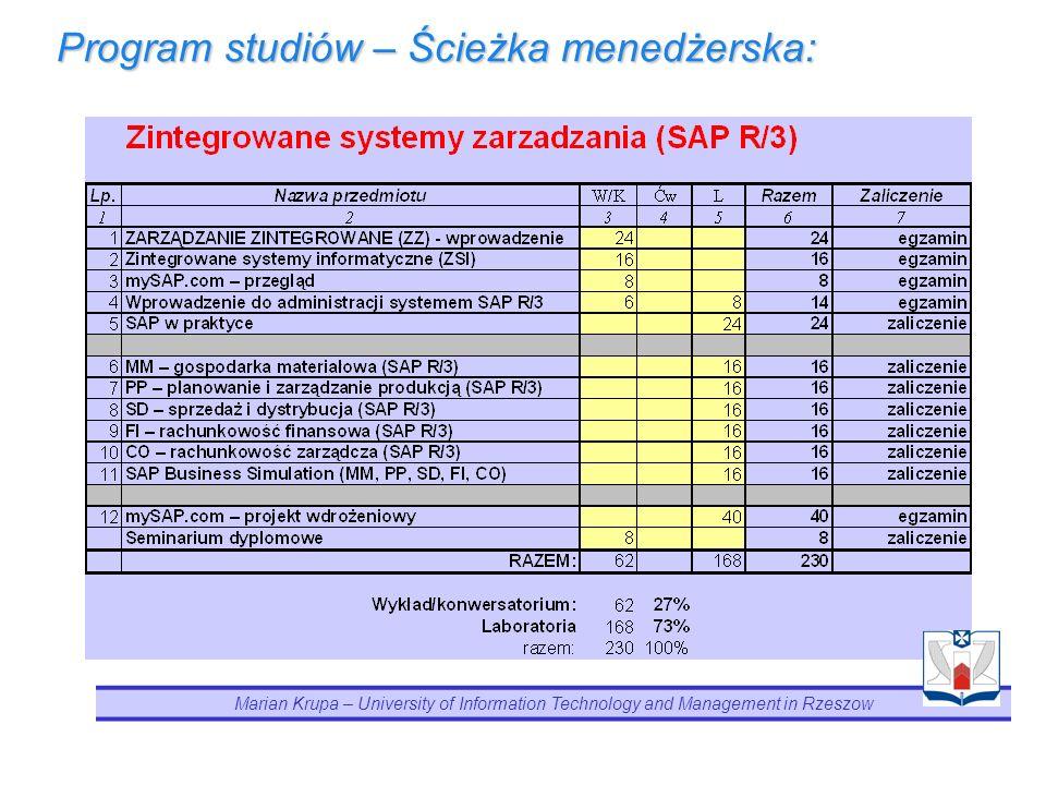 Marian Krupa – University of Information Technology and Management in Rzeszow Program studiów – Ścieżka menedżerska: