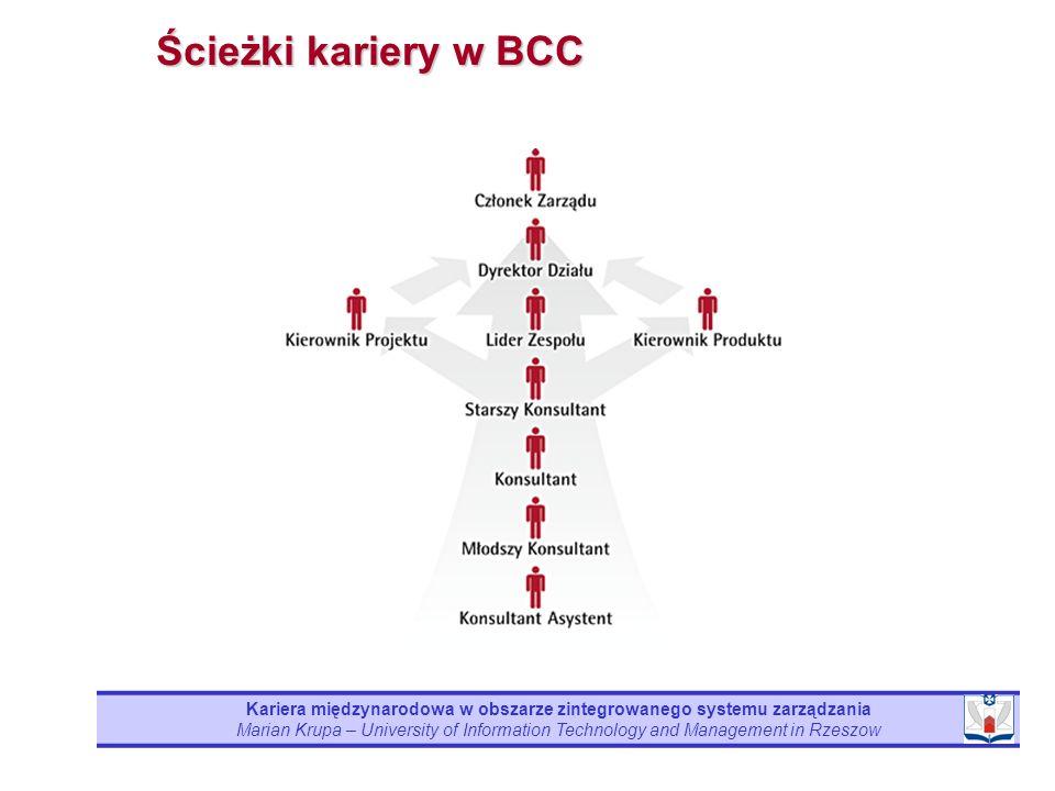 Kariera międzynarodowa w obszarze zintegrowanego systemu zarządzania Marian Krupa – University of Information Technology and Management in Rzeszow Ścieżki kariery w BCC