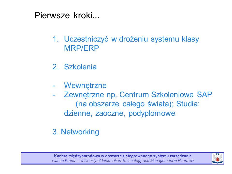 Kariera międzynarodowa w obszarze zintegrowanego systemu zarządzania Marian Krupa – University of Information Technology and Management in Rzeszow 1.U