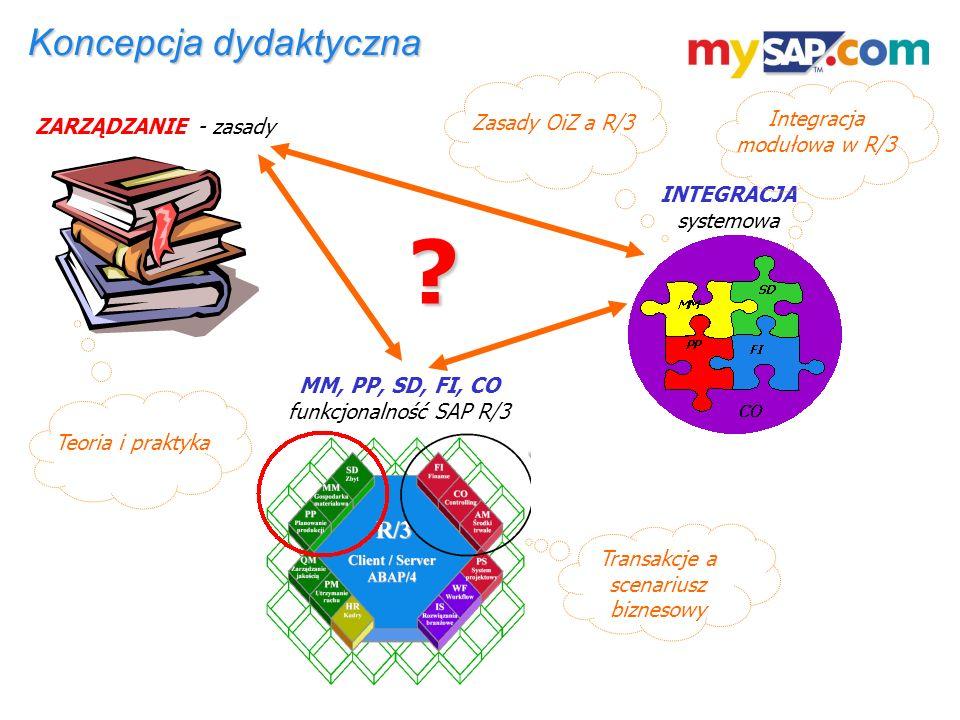 Koncepcja dydaktyczna ZARZĄDZANIE - zasady INTEGRACJA systemowa MM, PP, SD, FI, CO funkcjonalność SAP R/3? Teoria i praktyka Transakcje a scenariusz b