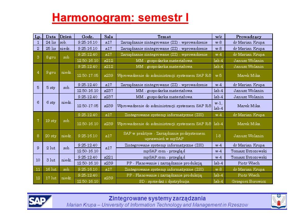 Zintegrowane systemy zarządzania Marian Krupa – University of Information Technology and Management in Rzeszow Harmonogram Harmonogram: semestr I