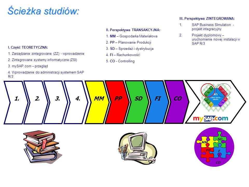 Ścieżka studiów: I. Część TEORETYCZNA: 1. Zarządzanie zintegrowane (ZZ) - wprowadzenie 2. Zintegrowane systemy informatyczne (ZSI) 3. mySAP.com – prze
