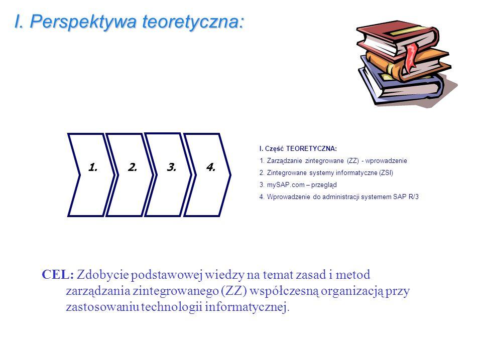 I. Perspektywa teoretyczna: CEL: Zdobycie podstawowej wiedzy na temat zasad i metod zarządzania zintegrowanego (ZZ) współczesną organizacją przy zasto