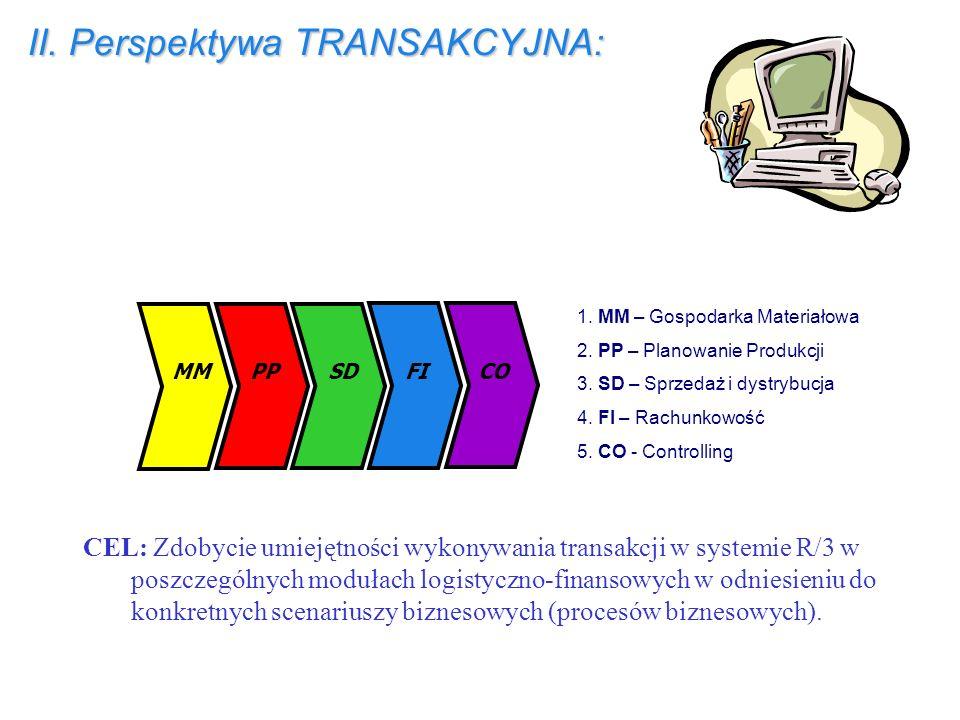 II. Perspektywa TRANSAKCYJNA: CEL: Zdobycie umiejętności wykonywania transakcji w systemie R/3 w poszczególnych modułach logistyczno-finansowych w odn
