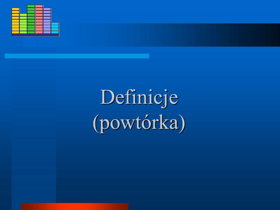 Definicje (powtórka)