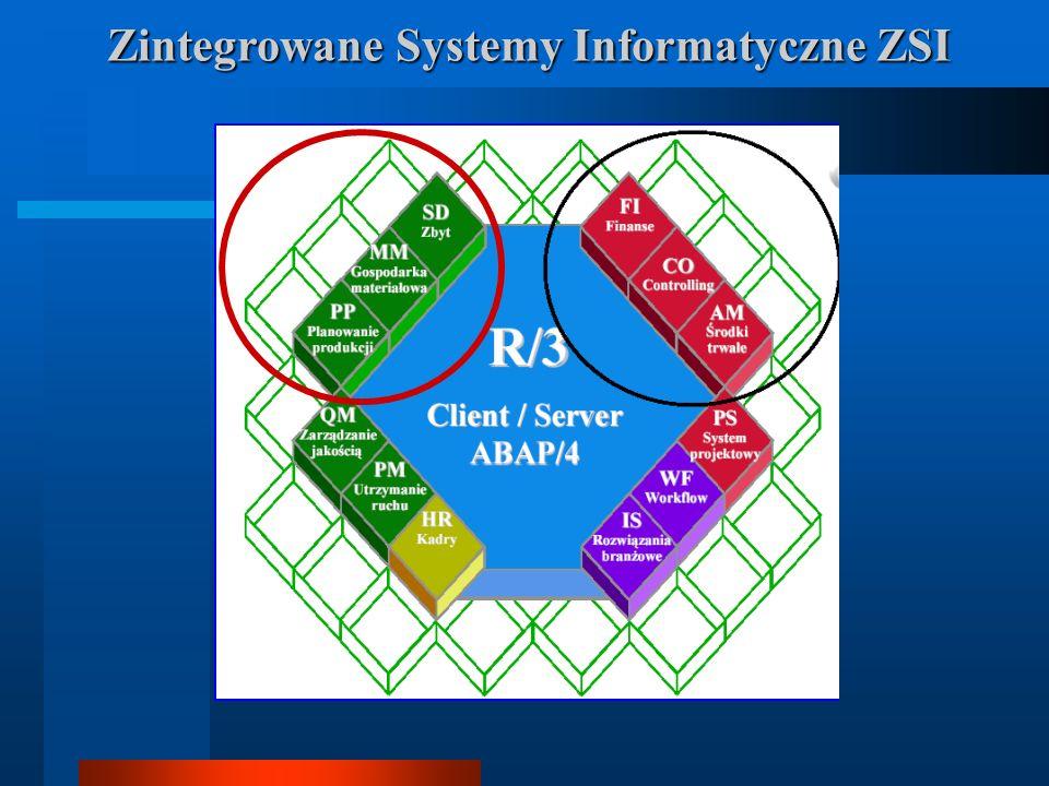 Zintegrowane Systemy Informatyczne ZSI