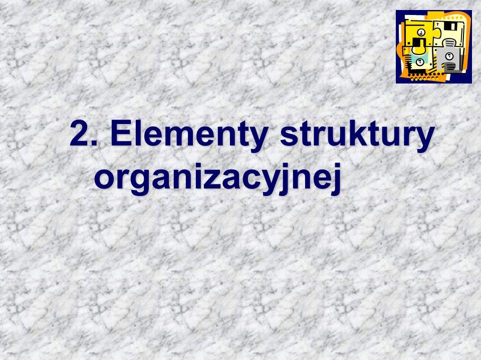2. Elementy struktury organizacyjnej