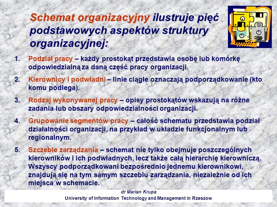 Schemat organizacyjny ilustruje pięć podstawowych aspektów struktury organizacyjnej: dr Marian Krupa University of Information Technology and Manageme