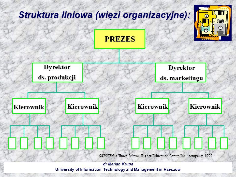 Struktura liniowa (więzi organizacyjne): dr Marian Krupa University of Information Technology and Management in Rzeszow Dyrektor ds. produkcji Kierown