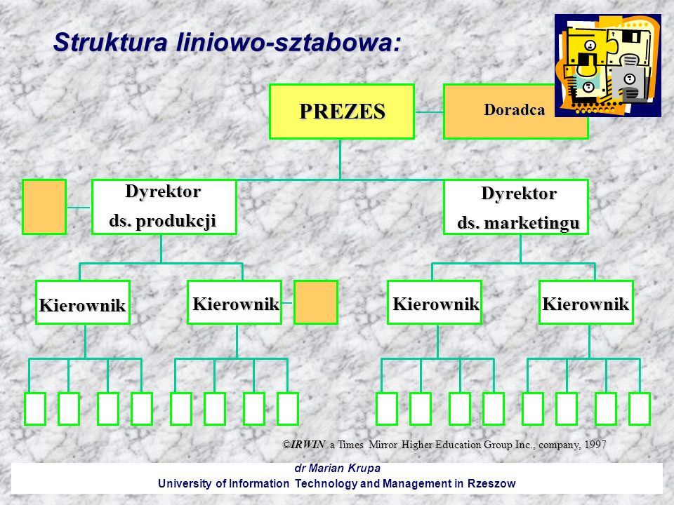 Struktura liniowo-sztabowa: dr Marian Krupa University of Information Technology and Management in Rzeszow ©IRWIN a Times Mirror Higher Education Grou