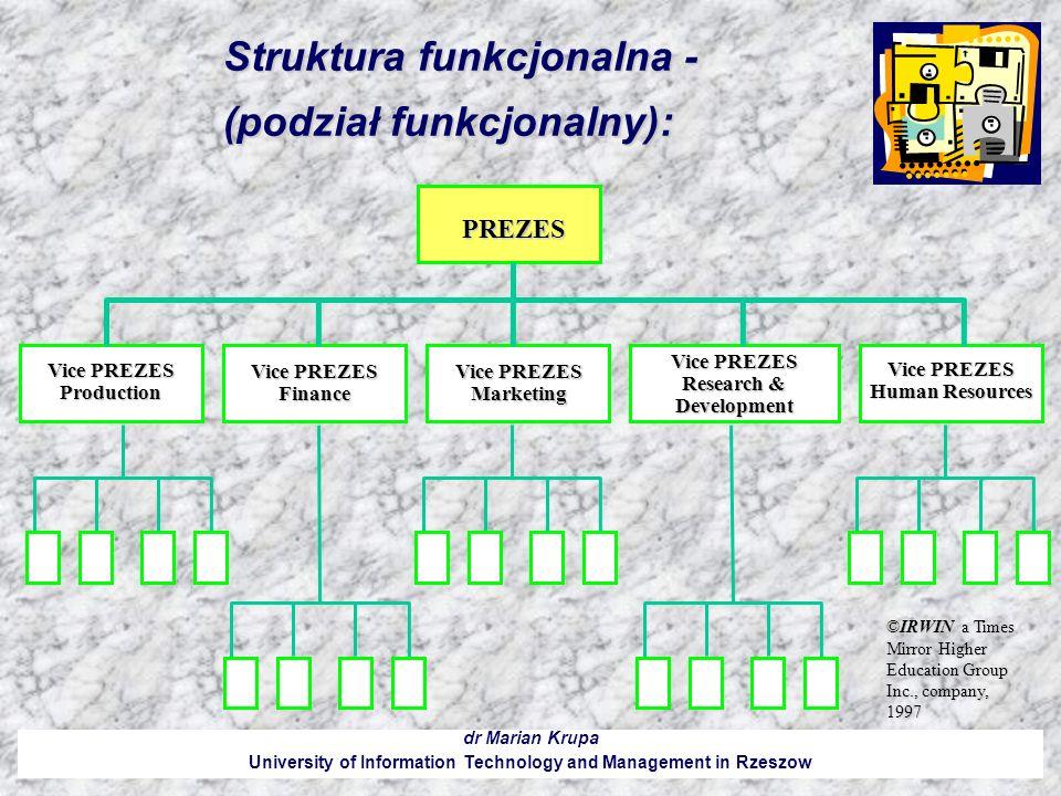Struktura funkcjonalna - (podział funkcjonalny): dr Marian Krupa University of Information Technology and Management in Rzeszow ©IRWIN a Times Mirror