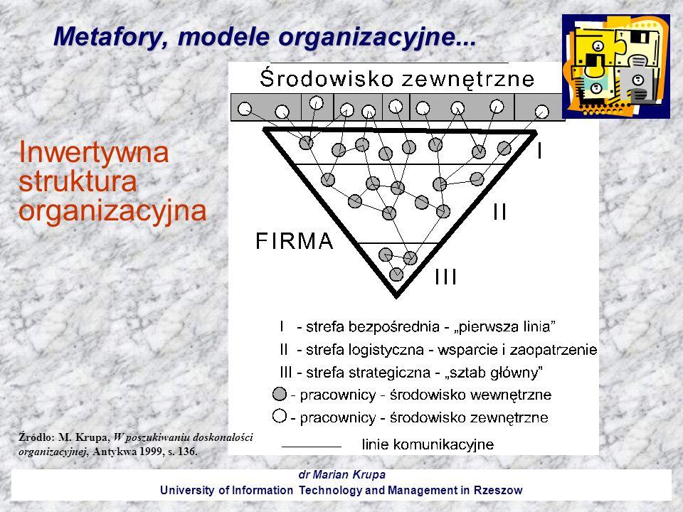 Metafory, modele organizacyjne... dr Marian Krupa University of Information Technology and Management in Rzeszow Inwertywna struktura organizacyjna Źr