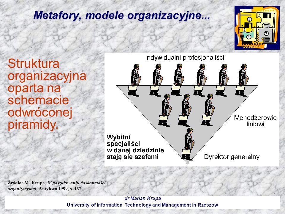 Metafory, modele organizacyjne... dr Marian Krupa University of Information Technology and Management in Rzeszow Struktura organizacyjna oparta na sch