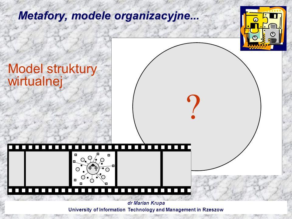 Metafory, modele organizacyjne... dr Marian Krupa University of Information Technology and Management in Rzeszow Model struktury wirtualnej ?