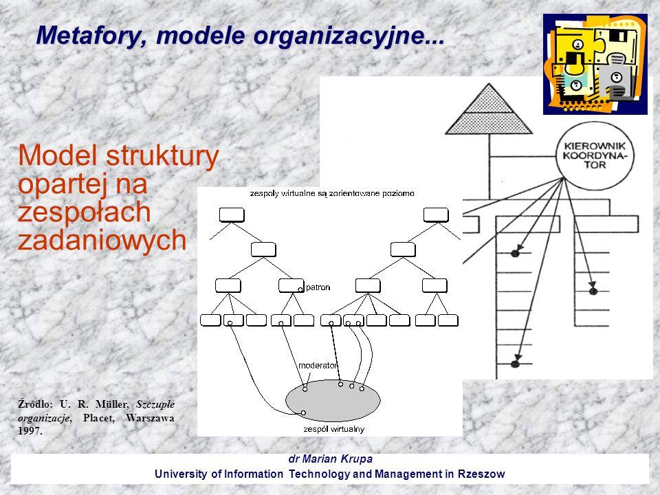Metafory, modele organizacyjne... dr Marian Krupa University of Information Technology and Management in Rzeszow Model struktury opartej na zespołach