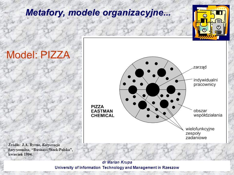 Metafory, modele organizacyjne... dr Marian Krupa University of Information Technology and Management in Rzeszow Model: PIZZA Źródło: J.A. Byrne, Korp