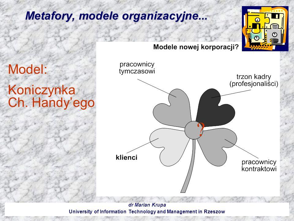 Metafory, modele organizacyjne... dr Marian Krupa University of Information Technology and Management in Rzeszow Model: Koniczynka Ch. Handyego ?