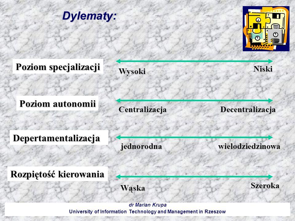 Dylematy: dr Marian Krupa University of Information Technology and Management in Rzeszow Poziom specjalizacji Poziom autonomii Depertamentalizacja Roz