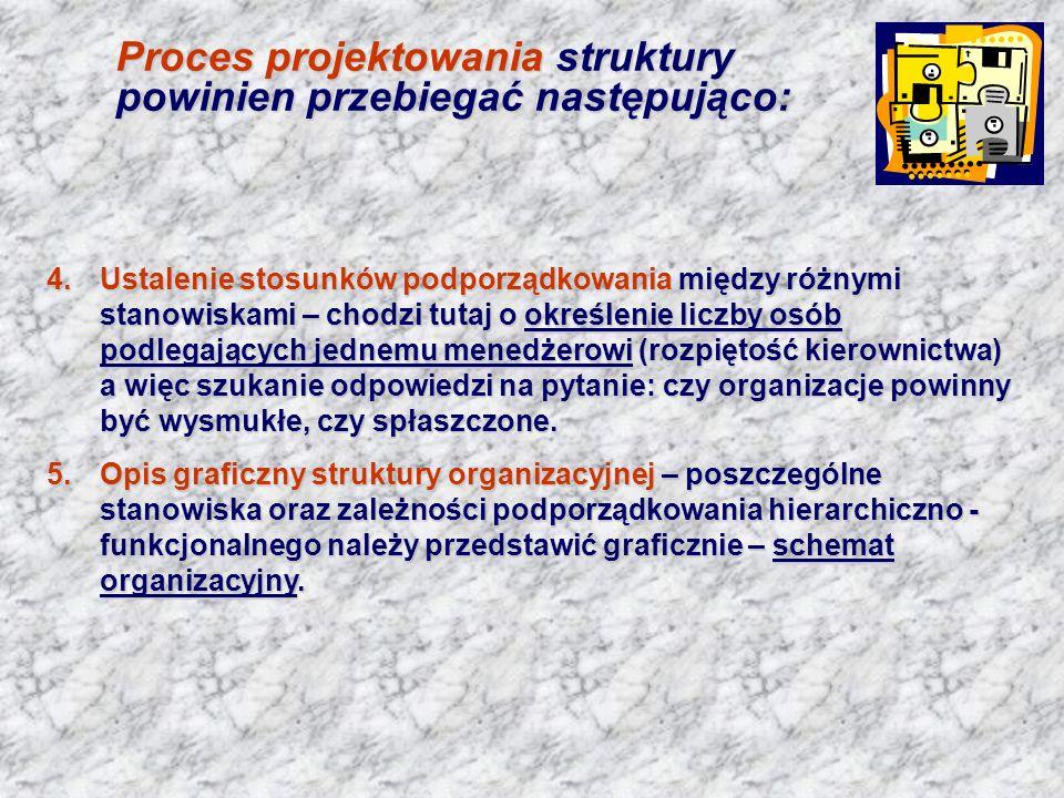 Proces projektowania struktury powinien przebiegać następująco: 4.Ustalenie stosunków podporządkowania między różnymi stanowiskami – chodzi tutaj o ok