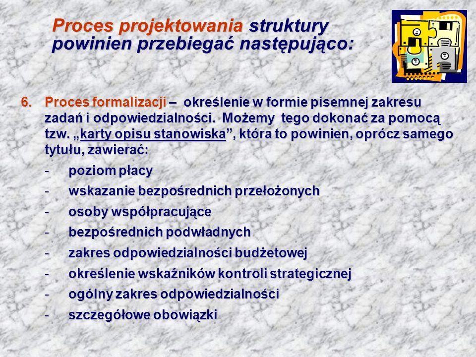 Proces projektowania struktury powinien przebiegać następująco: 6.Proces formalizacji – określenie w formie pisemnej zakresu zadań i odpowiedzialności