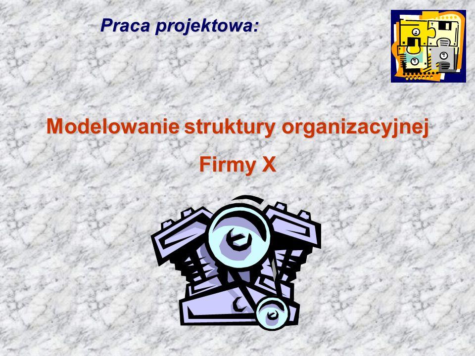 Praca projektowa: Modelowanie struktury organizacyjnej Firmy X