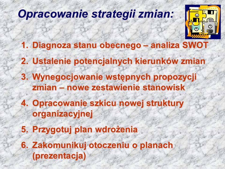 Opracowanie strategii zmian: 1.Diagnoza stanu obecnego – analiza SWOT 2.Ustalenie potencjalnych kierunków zmian 3.Wynegocjowanie wstępnych propozycji