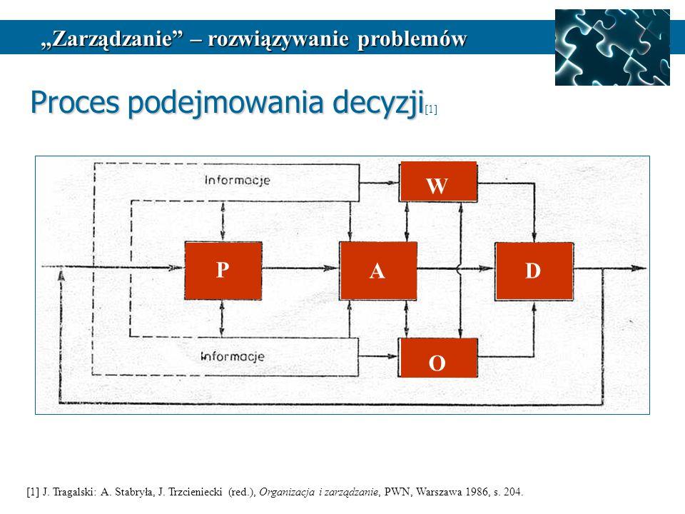 Proces podejmowania decyzji Proces podejmowania decyzji [1] [1] J. Tragalski: A. Stabryła, J. Trzcieniecki (red.), Organizacja i zarządzanie, PWN, War