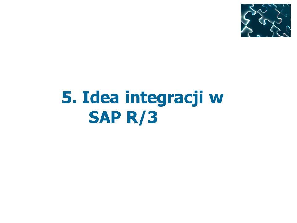 5. Idea integracji w SAP R/3