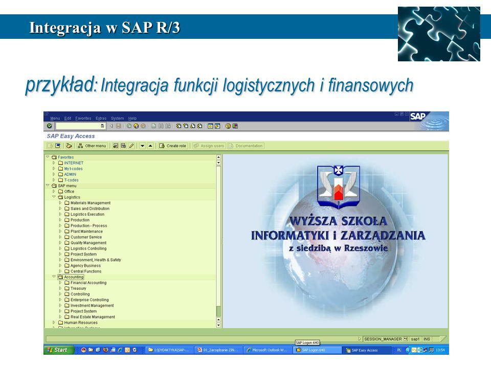 przykład : Integracja funkcji logistycznych i finansowych