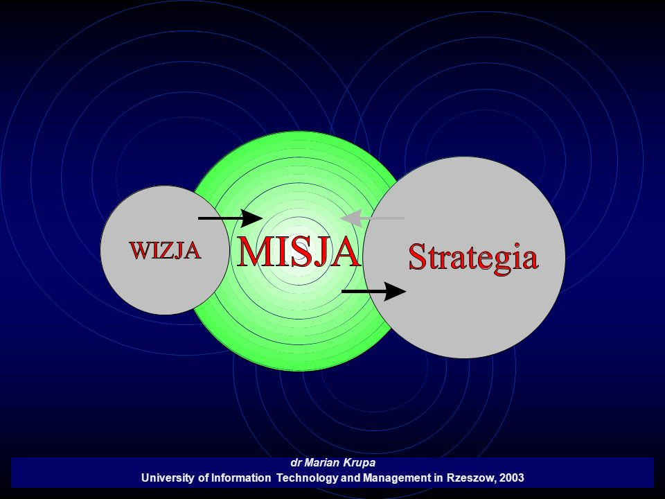 dr Marian Krupa University of Information Technology and Management in Rzeszow, 2003