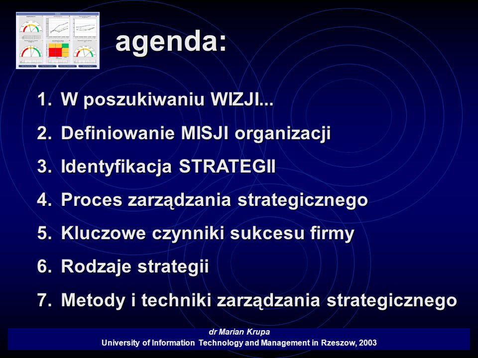 agenda: dr Marian Krupa University of Information Technology and Management in Rzeszow, 2003 1.W poszukiwaniu WIZJI... 2.Definiowanie MISJI organizacj