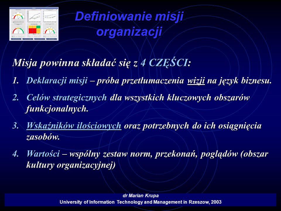 Definiowanie misji organizacji dr Marian Krupa University of Information Technology and Management in Rzeszow, 2003 Misja powinna składać się z 4 CZĘŚ